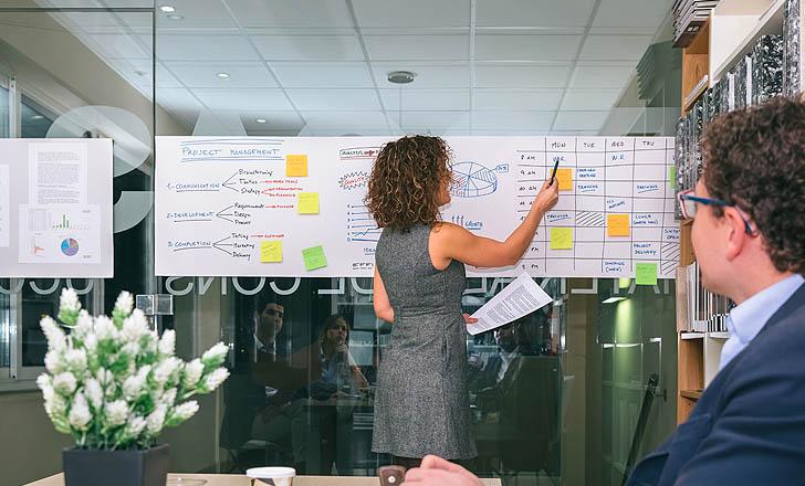 Metody realizacji projektów